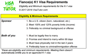 Joint Sponsor Income Chart 5 Things You Must Know About The Fiance Visa Visa Tutor