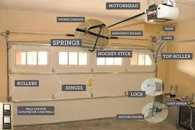 roller door repairs garage components remarkable common home doors large