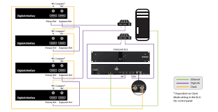 14 trs wiring diagram on 14 images free download wiring diagrams Trs Jack Wiring Diagram 14 trs wiring diagram 8 powercon wiring diagram female trs connector trs jack wiring diagram guitar