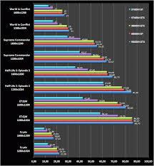 Nvidia Geforce 9800m Gtx Notebookcheck Net Tech