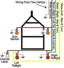 4 prong trailer wiring facbooik com 4 Way Trailer Wiring trailer lights wiring color code facbooik 4 way trailer wiring diagram