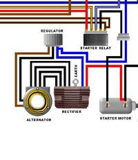 bmw large a3 laminated colour motorcycle wiring harness diagrams bmw colour motorcycle wiring diagrams