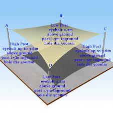 hypar design shade sails