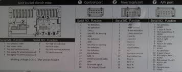 head unit wiring diagram head wiring diagrams 8159 after market navi radio dvd bt wires satnav head unit wiring diagram