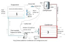 air conditioner thermostat wiring diagram central ac unit not Wall AC Thermostat Wiring Ac Unit Thermostat Wiring #49