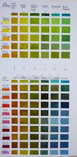 Watercolor Chart New Bipolar Mood Chart Template Unique Beam