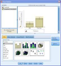 Error Bar Chart Spss Creating A Bar Chart Using Spss Statistics Completing The