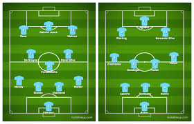 Последние твиты от manchester city (@mancity). Man City Squad Depth Xi Updated Mcfc