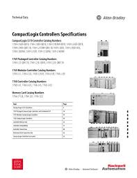 compactlogix controllers specifications allen bradley pdf compactlogix controllers specifications 1 68 pages