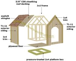 Gable Roof Dog House PlansDog House Plans Exploded View
