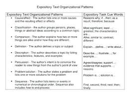 cause and effect essay introduction cause effect expository  cause