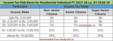 Vat Chart For Fy 2017 18 Income Tax Slab Rates For Fy 2017 18 Ay 2018 19 Studycafe