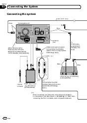 pioneer avic x920bt wiring Pioneer Avic X940bt Wiring Diagram Pioneer Avic X940bt Wiring Diagram #22 pioneer avic x940bt wiring diagram