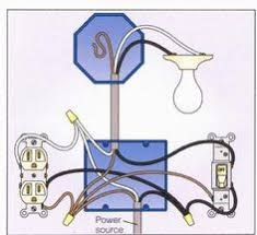 wiring switch from a electrical outlet garage pinterest Electrical Outlet Diagram wiring a light switch to multiple lights and plug google search · outlet wiringelectrical wiring diagramelectrical projectselectrical electric outlet diagram