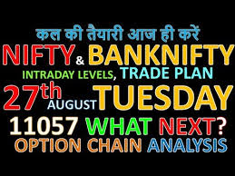 Banknifty Intraday Chart Bank Nifty Nifty Tomorrow 27th August 2019 Daily Chart