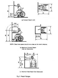 Standard Kitchen Cabinet Height Ada Compliant Kitchen Sink Ada Kitchen Pinterest Sinks