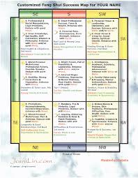 feng shui home office layout. a ba gua is tool used by feng shui master along with luo pan compass to determine the 9 preferred locations in your home or office layout d