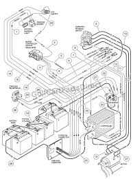 electric club car wiring diagrams club car 1976 thru 1978 club car 36v Golf Cart Wiring Diagram 2000 2005 club car ds gas or electric club car wiring diagram 48 volt wiring 48v 36 volt golf cart wiring diagram