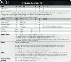 Kris Wall Minis Warhammer 40k 8th Edition When