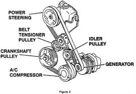 2001 aurora engine diagram wiring diagram expert 2001 aurora engine diagram wiring diagram 2001 aurora engine diagram