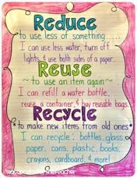 Recycle Chart For Kids Google Search Earth Day Earth
