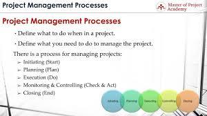 5 Critical Steps Of Project Management Process Pm Process