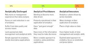 Example Of Analytical Ability Celoyogawithjoco Interesting Problem Solving Synonym Resume
