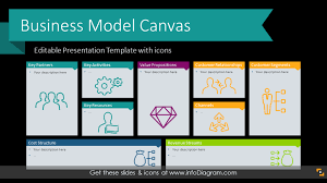 Company Presentation Template Ppt 21 Slide Business Model Canvas Editable Ppt Template Sketch Examples Icons