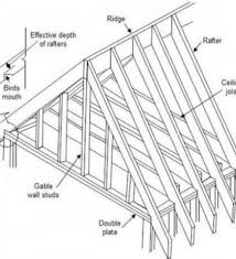 design truss technologies, roof layout plans swawou Kerala House Plans Estimated Cost roof rafter calculator estimate length and costs of rafters · sample roof plan kerala house plans and estimated cost to build