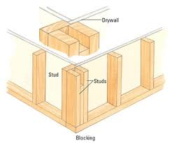 framing a wall. Attractive Design Ideas How To Frame A Exterior Wall Together With Framing An Second Floor Walls Corner Long Basement
