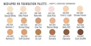 Ben Nye Color Chart Mediapro Hd 18 Color Foundation Palette Hdfp