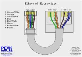 cat5 home network wiring diagram admirably ethernet home network cat5 home network wiring diagram astonishing peak electronic design limited ethernet wiring diagrams of cat5 home