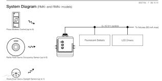 lutron dimmers wiring facbooik com Lutron Dimming Ballast Wiring Diagram 0 10v dimming wiring wiring pwm led dimmer 110v 240v pwm led lutron hi-lume dimming ballast wiring diagram