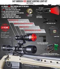 Primos Night Hunting Light Wicked Lights A47 Red Night Hunting Light Kit With 3 Power Mode Led For Coyotes Predators Varmint Hog