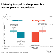 Understanding American Politics In The Trump Era 9 Of