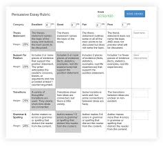 bring your classes together chalkup tour rubrics a smarter way to leave feedback