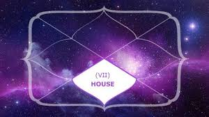 Arjun Kapoor Birth Chart Seventh House Of The Birth Chart