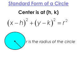 standard form of a circle