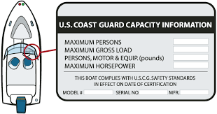 Outboard Motor Size Chart Boat Capacity Rules Weight Calculator Boaterexam Com