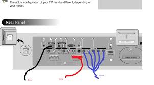 5 1 surround sound wiring diagram 5 1 image wiring wiring diagram for surround sound system the wiring diagram on 5 1 surround sound wiring diagram