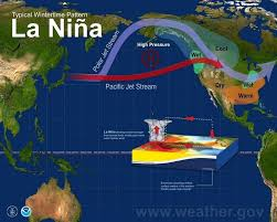 La Nina Weather Pattern