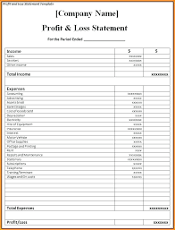 Year To Date Profit And Loss Statement Template Year To Date Profit And Loss Template Sociallawbook Co