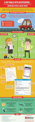 what not to do in a job interview infographic job interview stories and trends