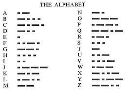 Morse Code Letter Chart Morse Code Mdarc