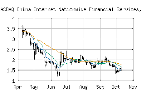 Free Trend Analysis Report For China Internet Nationwide