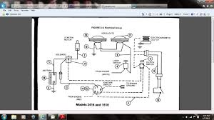 power king tractor wiring diagram not lossing wiring diagram • i have a 1957 power 1616 tractor and need to know how the front pto rh justanswer com economy tractor wiring diagram economy tractor wiring diagram