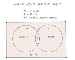 Venn Diagram A U B View Question Help