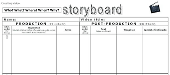 Video Storyboard Templates Storyboard Templates Google Search ...