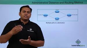Administrative Distance And Routing Metrics