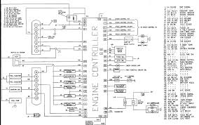 97 Ford F 250 Wiring Schematic  Schematic Diagram  Electronic additionally  moreover Diagram Of 1995 Ranger Fuse Box   Trusted Wiring Diagram furthermore Panel For 2003 F150 Fuse Box   Wiring Diagrams Instructions besides  besides 2006 Ford F 350 Fuse Diagram   Trusted Wiring Diagram furthermore  furthermore F350 4x4 Wiring   Trusted Wiring Diagram furthermore 2003 Ford F150 Wiring Diagram  Schematic Diagram  Electronic further Ford E Series Wiring Diagram  Schematic Diagram  Electronic in addition 10 best fuse box images on Pinterest   Diagram  Fuse panel and Box. on ford f super duty fuse box diagram smart wiring diagrams layout vehicle panel all fuses schematic gas explained ac trusted 2003 f250 7 3 l lariat